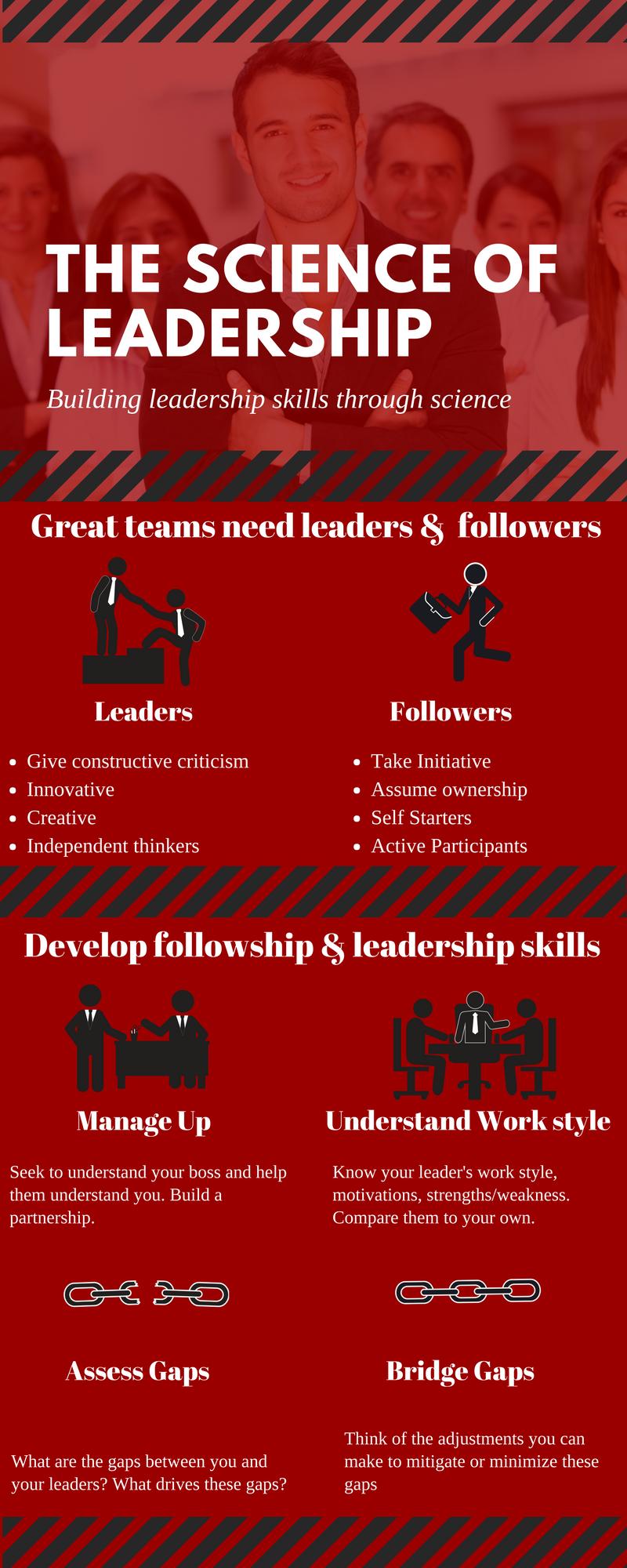 Build Your Leadership Skills Using Science | Pharmacy
