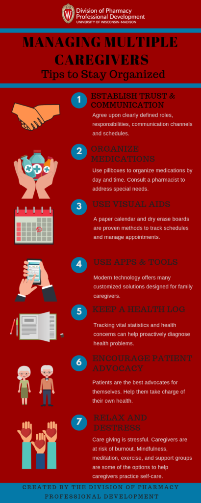 Infographic with 7 tips to manage multiple caregivers